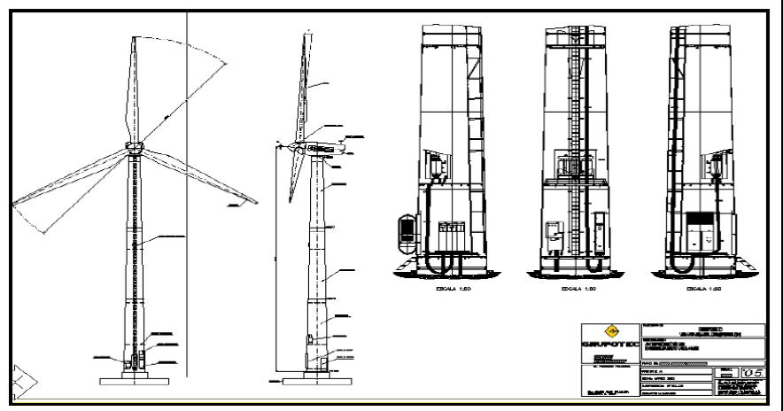 Ampliación zonas 1, 2 y 3 del plan eólico valenciano de 320 MW