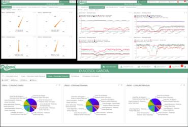 Sistema de gestión energética | DULCESOL