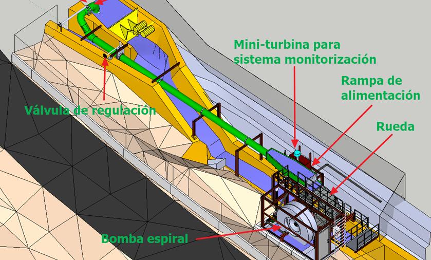 Grupotec has built an innovative hydro-powered pump system in Lliria (Valencia)